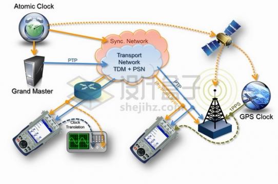通信卫星和无线通信技术在工作中的应用网络png图片素材