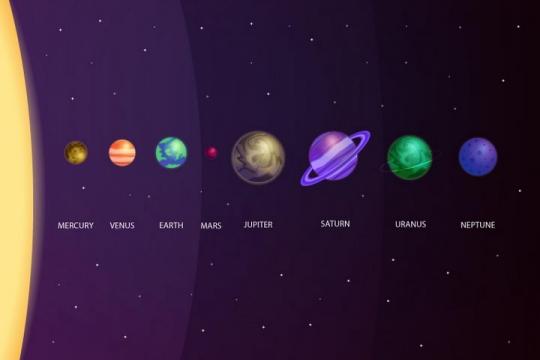 太阳系结构图八大行星顺序天文科普图片免抠素材