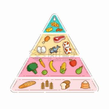 MBE风格手绘美食营养金字塔png图片免抠矢量素材