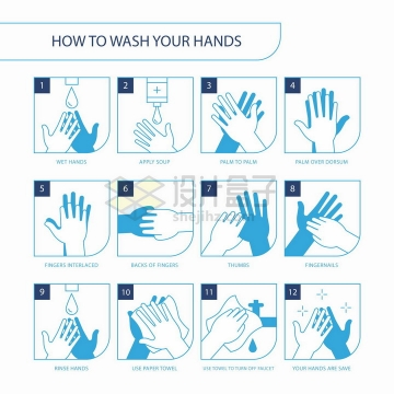 七步洗手法等各种正确的洗手方法示意图png图片免抠矢量素材